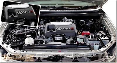 Bahaya Isi Bahan Bakar Minyak Pada Mobil Diesel